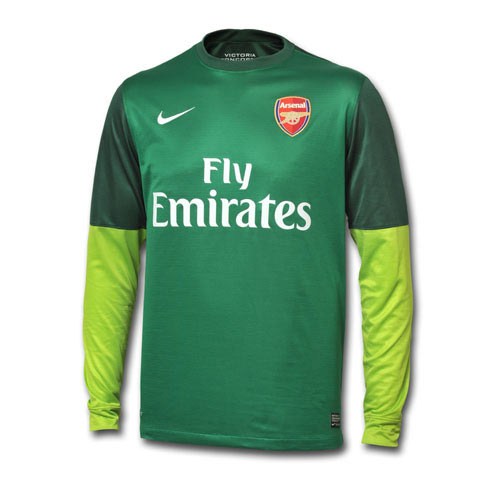 Answer 2012 HOME KIT