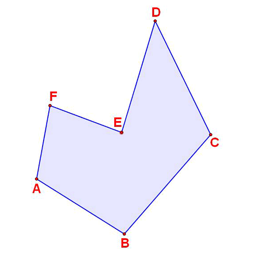Answer VERTICES