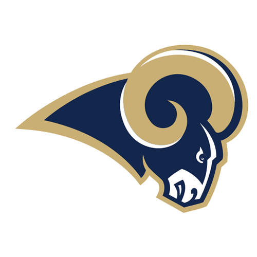Answer RAMS