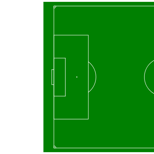 Answer PENALTY AREA